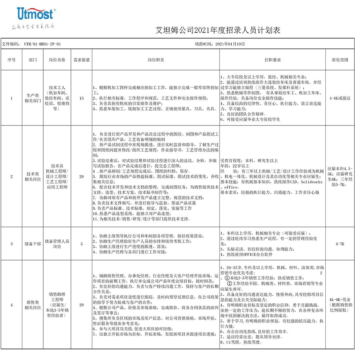 (依托济宁能源平台)招录人员计划表.jpg